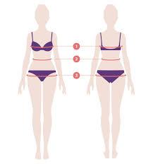 Dress Size Chart Conversion Womens Dress Size Chart Hitched Co Uk
