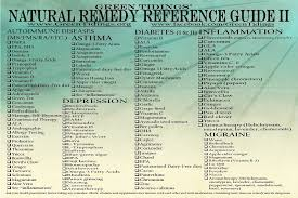 Natural Remedies Chart Health And Beauty Health Remedies