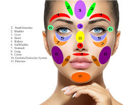 Health Wealth 4 Fun Look At Unconscious Skin Pulling