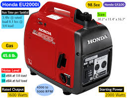 honda eui inverter generator everything you need to know honda eu2000i best 2000 watt generator