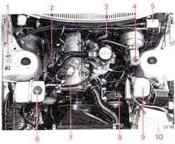 volvo parts volvo 240 parts volvo 850 parts volvo 740 parts volvo b23 volvo b21 and b23 engine