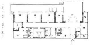 Реферат Проектирование оборудования для дошкольных учреждений  Между групповыми и открытой террасой с раскладными кроватками расположено помещение для хранения одеял и кроваток 16 Квартира заведующей 9 с ванной