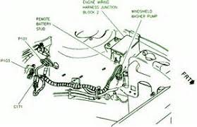 chevy silverado fuse box diagram image 1998 chevy lumina fuse box diagram 1998 auto wiring diagram on 1998 chevy silverado fuse box