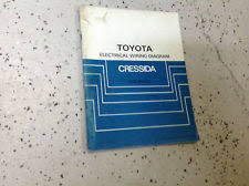 s l jpg 1986 toyota cressida electrical wiring diagram troubleshooting manual ewd etm