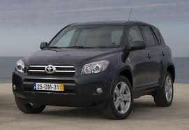 Toyota Rav4 2018 Prices in Pakistan, Pictures and Reviews   PakWheels