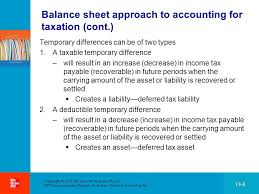 income tax payable balance sheet accounting for income taxes ppt download