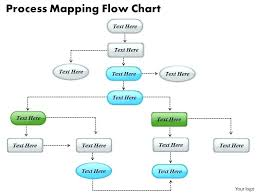 Simple Process Map Sample Process Map Template Interestor Co