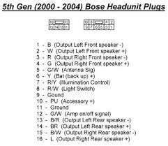 5th generation nissan maxima or i35 years 2000 to 2003 wiring page nissan maxima bose headunit wiring bose headunit plug diagram