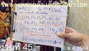 ปิงปองน้องเพชรกล้า 16/5/64 ให้โชคแนวทางหวยรัฐบาลงวดนี้ - เลขเด็ดออนไลน์