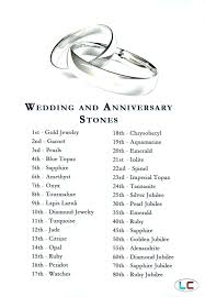 19th anniversary gifts for him wedding gift ideas her cool unique husband