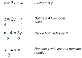 1 15 inverse of linear quadratic and square root functions mr