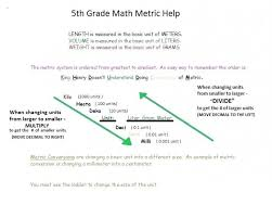 18 Paradigmatic Math Conversion Chart For Measurement
