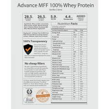 Whey Protein Chart Executive Anvil