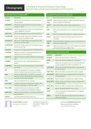 Finance Excel Functions Excel Built In Financial Functions Cheat Sheet By Davidpol