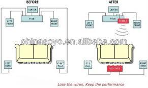 wireless rear speakers transmitter solution to 5 1ch home theater wireless rear speakers transmitter solution to 5 1ch home theater system