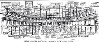 Oconnorhomesinc Com Adorable Metropolitan Opera Seating