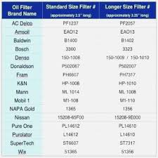 Oil Filter Cross Reference Chart Stp Wix Motorcycle Oil Filter Cross Reference Disrespect1st Com