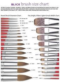 Acrylic Paint Brush Size Chart Brushing Up Acrylic Painting Techniques Acrylic Brushes