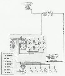 mustang gt wiring diagram the care and feeding of ponies mustang ignition system 1965 and 1966 mustang ignition system 1965