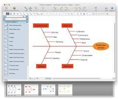 convert a fishbone diagram to adobe pdf conceptdraw helpdesk