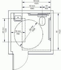 Bathroom Design Guidelines Bathroom Design Guide Amp - Ada accessible bathroom