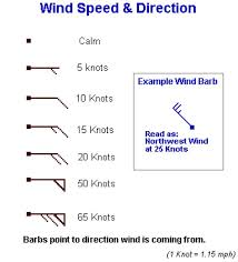 Can You Read A Weather Map Wind Speed Direction