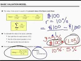 Dcf Valuation Example Wst 7 2 Basic Financial Modeling Valuation Model Dcf