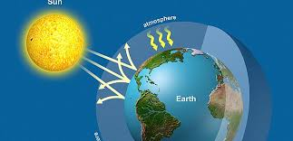 what are the various advantages of greenhouse effect essay greenhouse effect assignment help