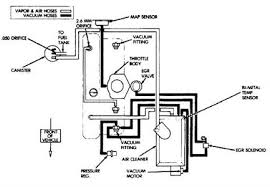 1994 jeep wrangler fuel pump wiring diagram 1994 1989 jeep cherokee fuel pump wiring diagram wiring diagram on 1994 jeep wrangler fuel pump wiring
