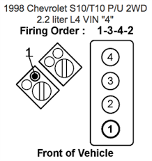wiring diagram chevrolet s10 pickup schematics and wiring diagrams 7 plug trailer wiring diagram simple ering pigtail