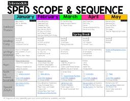 Reading Comprehension Scope And Sequence Chart 5th Grade Ela Pacing Guide Free Teaching With Jennifer