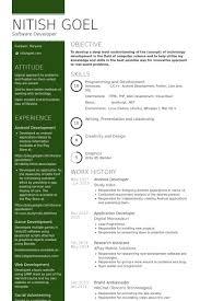 Android Developer Resume samples