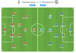 Complete overview of manchester city vs tottenham hotspur (champions league final stage) including video replays, lineups, stats and fan { mactrl.hometeamperformancepoll.totalvotes + mactrl.awayteamperformancepoll.totalvotes } votes. Champions League Tactical Analysis Tottenham Vs Manchester City