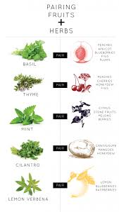 Need Help Pairing Herb Flavor With Your Fruits This Summer
