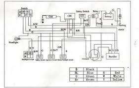wiring diagram 110cc atv wiring diagram 90cc chinese atv wiring chinese atv electrical schematic at Taotao 110cc Atv Wiring Diagram