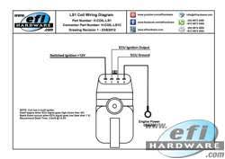 ls1 coil wiring wiring diagram for you • ls1 coil wiring data wiring diagram rh 3 hvacgroup eu ls1 coil pack wiring harness ls1 coil pack wiring harness