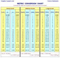 Aedan Janelle Metric Weight Conversion Chart