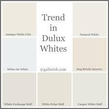 dulux kitchen tile paint colours. what\u0027s trending in dulux paint colours kitchen tile