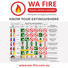 Fire Extinguisher Types Fire Extinguisher Chart Australian