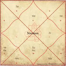 Navamsa Navamsa Chart Calculation Get Navamsa Chart Online