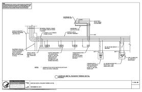 Pool Light Wiring Diagram Swimming Pool Electrical Wiring Diagram Refrigerator