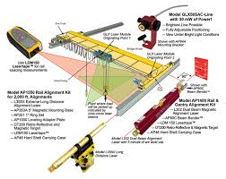 Crane Selection Chart Laser Systems For Crane Industry