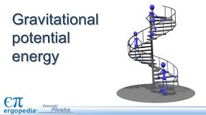 gravitational potential energy equations the change in gravitational potential energy of an object is its