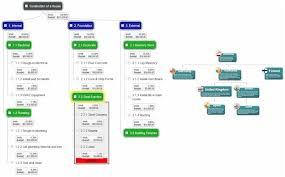 Exontrol Organigram Wbs Tree Activex Net Wpf Control