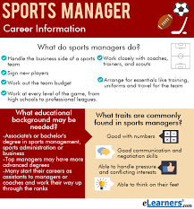 Sports Management Careers 7 Things To Know Before Getting A Sports Management Degree