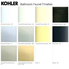 American Standard Toilet Colors Nontondramakorea Co