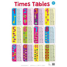 Get Fit For The Army Wall Chart Times Tables Wall Chart Interactive Childrens Books At The Works