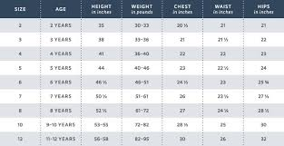 Tea Collection Size Chart Size Chart Baby Sizing Charts Baby Size Chart Toddler