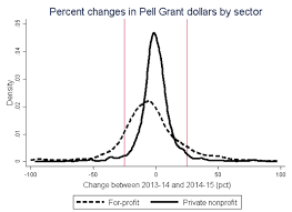 2014 15 Pell Chart Proposed Student Finance Regulations May Hamper Small