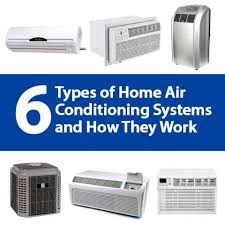 types of air conditioners for home. Brilliant Air 6 Types Of Home Air Conditioning Systems And How They Work With Of Conditioners For A